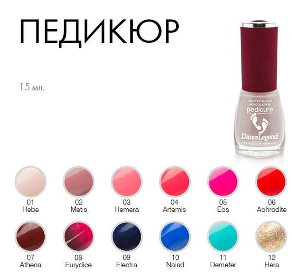 Колекция ПЕДИКЮР